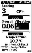 Vibration Meter Measurements
